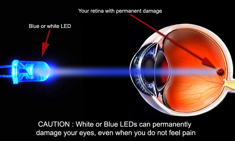 LED blue light effect on eyes eye harm filter protection eye health iris software