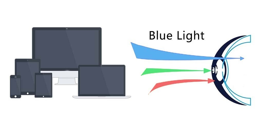 download blue light filter for computer