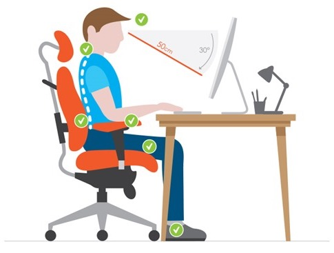 Proper computer chair posture.
