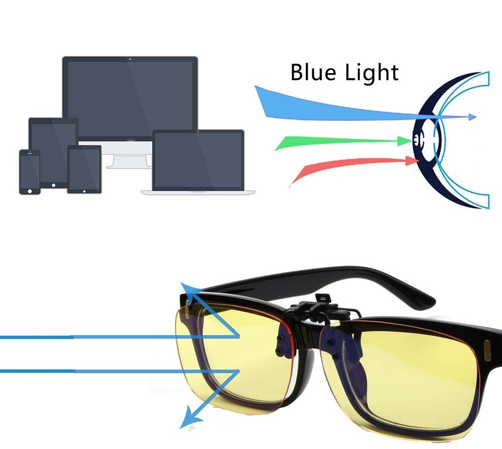 blue light filter eye protection eye strain eye protection filter