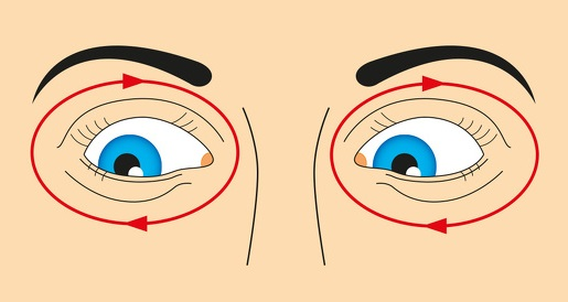 eye rolling technique